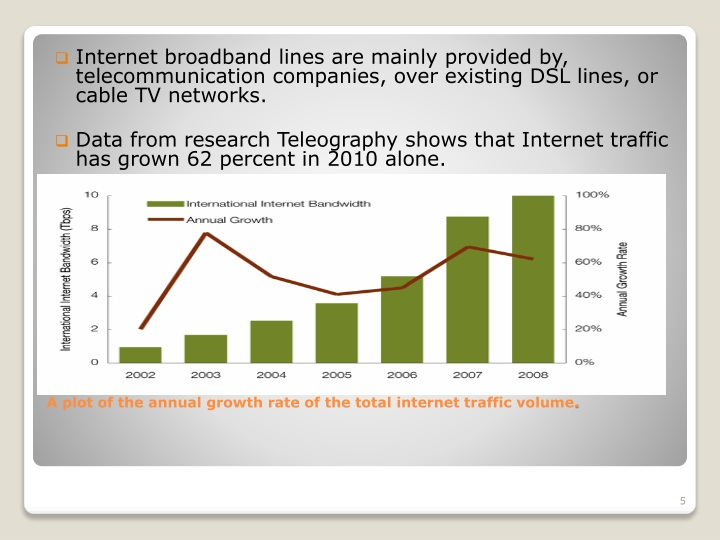 Internet broadband lines are mainly provided by, telecommunication companies, over existing DSL lines, or cable TV networks.