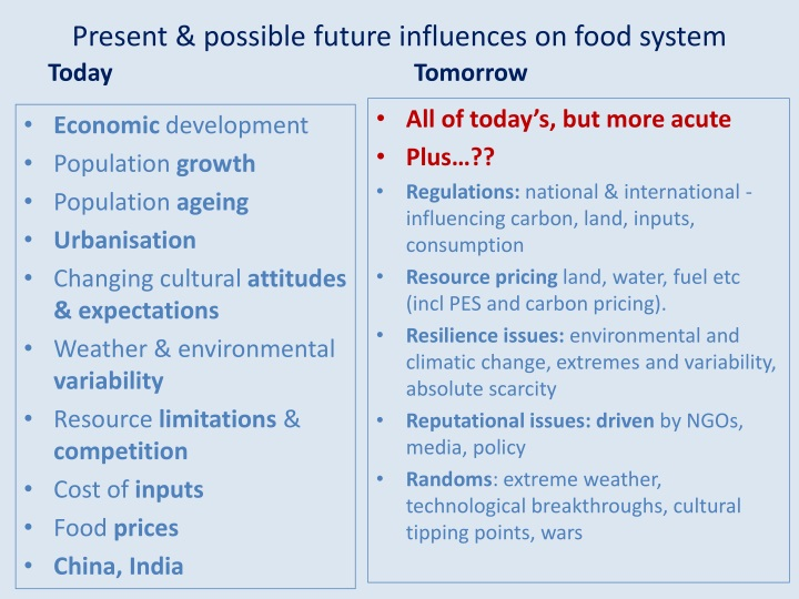 Present & possible future influences on food system