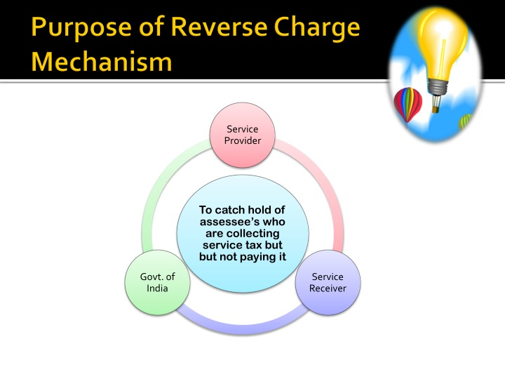 Purpose of reverse charge mechanism