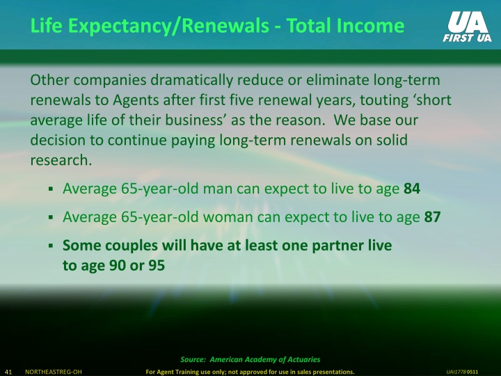 Life Expectancy/Renewals - Total Income
