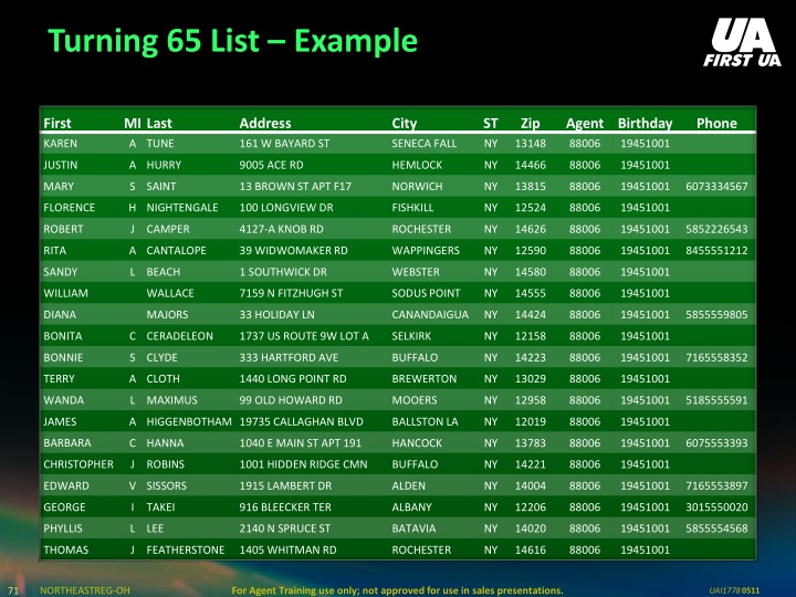 Turning 65 List – Example