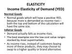 elasticity income elasticity of demand yed4