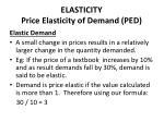 elasticity price elasticity of demand ped2