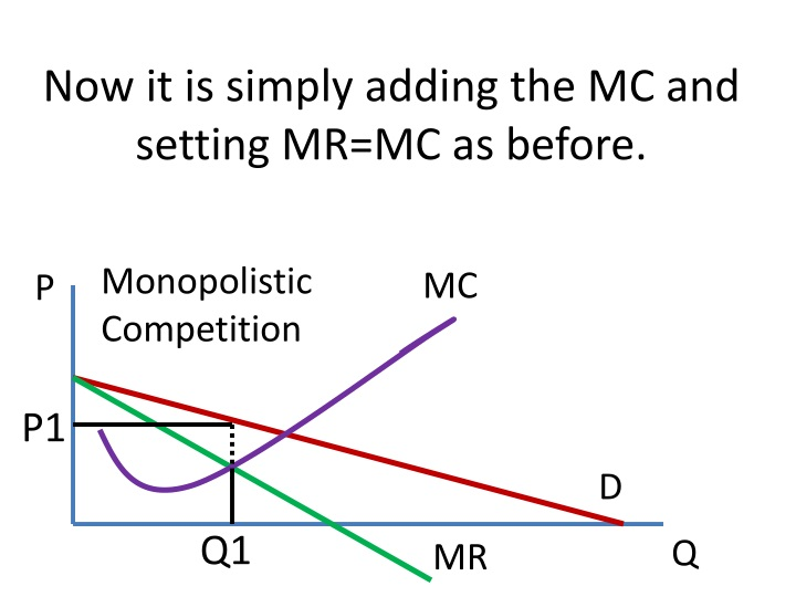 Now it is simply adding the MC and setting MR=MC as before.