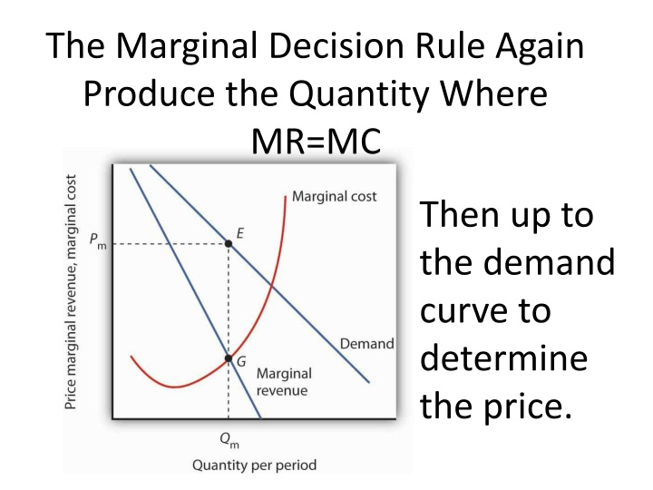 The Marginal Decision Rule Again