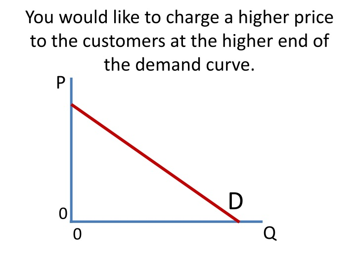You would like to charge a higher price to the customers at the higher end of the demand curve.