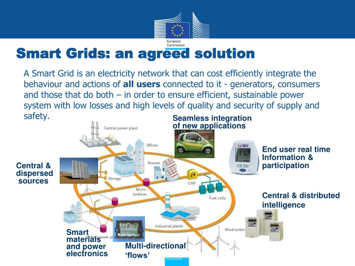 Smart Grids: an agreed solution
