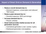 impact of smart grid on demand generation