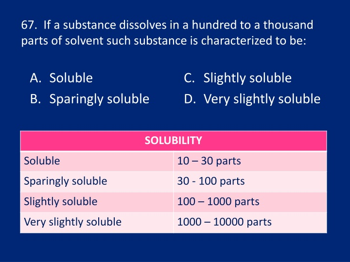 67.  If a substance dissolves in a hundred to a thousand parts of solvent such substance is characterized to be: