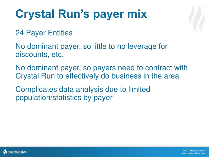 Crystal Run's payer mix