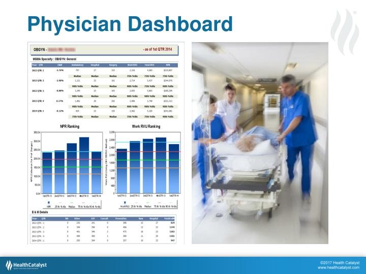 Physician Dashboard