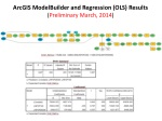 arcgis modelbuilder and regression ols results preliminary march 2014