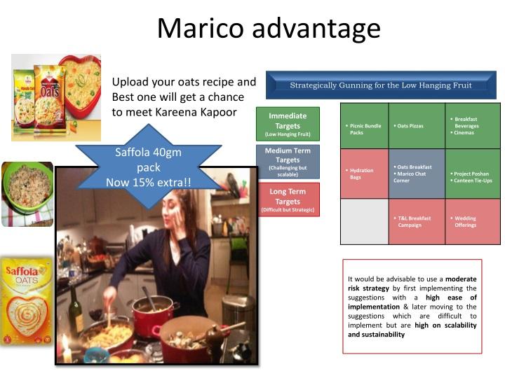 Marico advantage