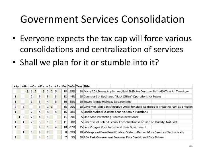 Government Services Consolidation