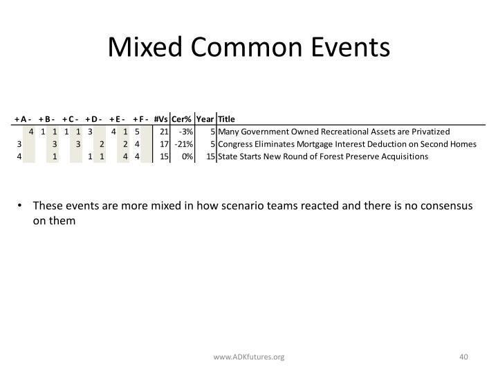 Mixed Common Events