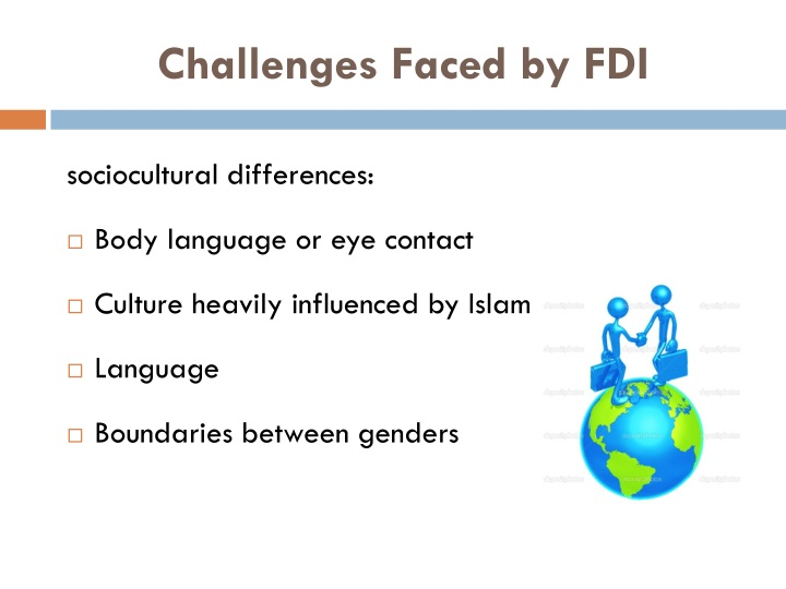 Challenges Faced by FDI