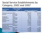 social service establishments by category 2002 and 2007