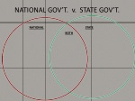 national gov t v state gov t