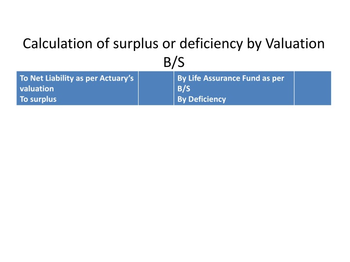 Calculation of surplus or deficiency by Valuation B/S