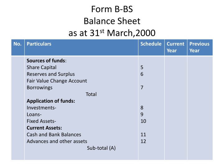 Form b bs balance sheet as at 31 st march 2000
