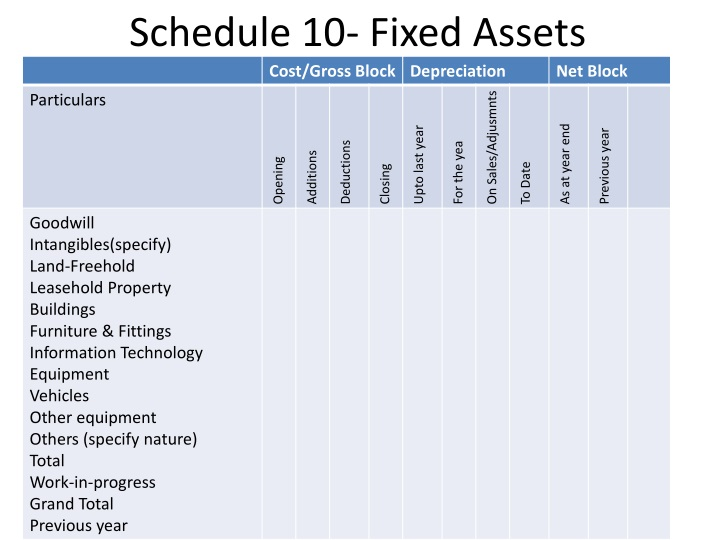 Schedule 10- Fixed Assets
