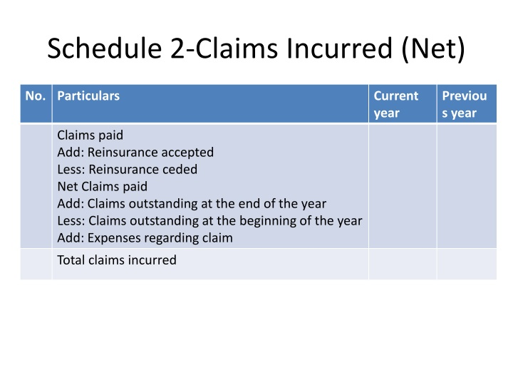 Schedule 2-Claims Incurred (Net)