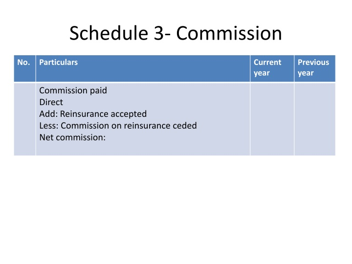 Schedule 3- Commission