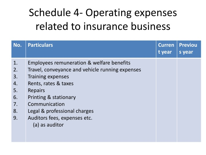 Schedule 4- Operating expenses related to insurance business