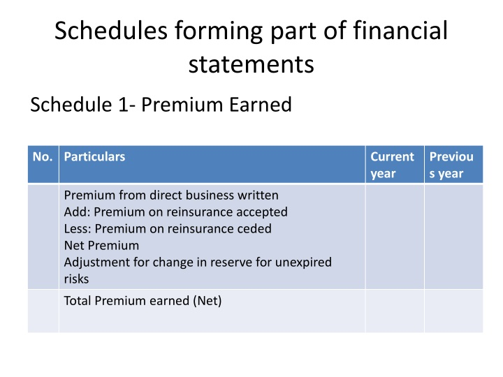 Schedules forming part of financial statements