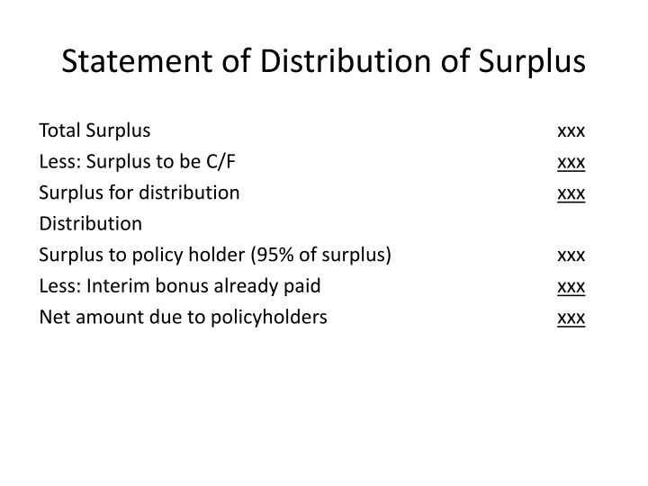 Statement of Distribution of Surplus