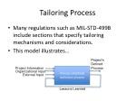 tailoring process