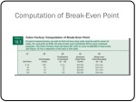 computation of break even point