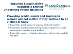 ensuring sustainability requires a shift in underlying power relations
