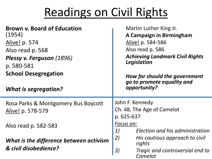 Readings on Civil Rights