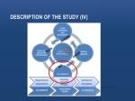 description of the study iv