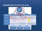 description of the study vi