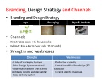 branding design strategy and channels