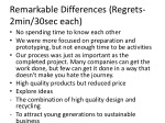 remarkable differences regrets 2min 30sec each