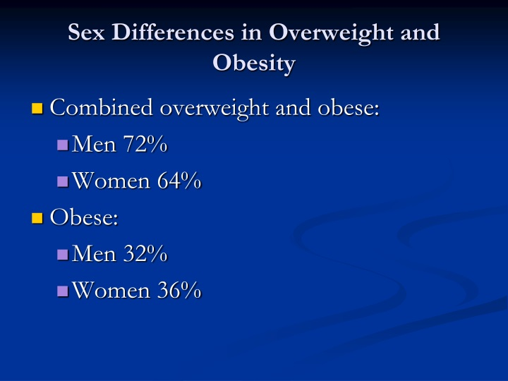 Sex Differences in Overweight and Obesity