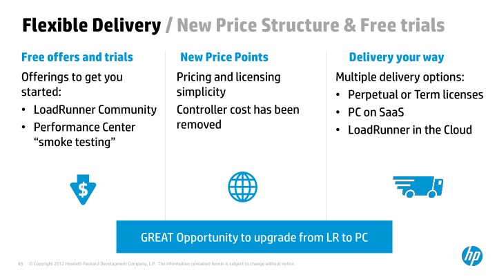 PPT - What is new in HP LoadRunner HP Performance Center