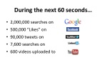 during the next 60 seconds