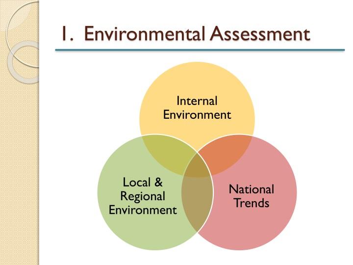 environmental assessment office needed - 720×540