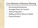 core elements of business planning