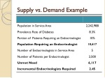 supply vs demand example