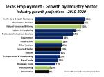 texas employment growth by industry sector industry growth projections 2010 2020