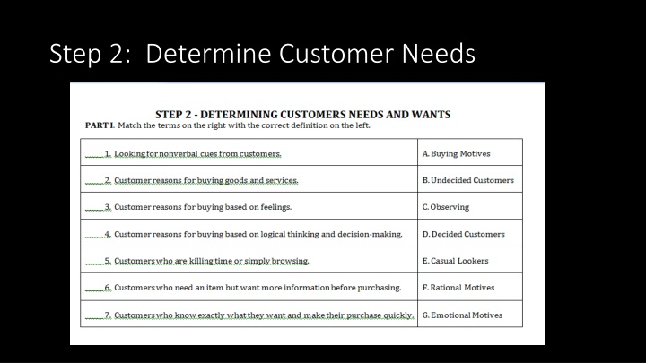 Step 2:  Determine Customer Needs