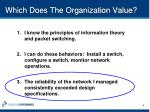 which does the organization value