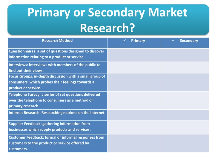 primary secondary market research Primary marketing research is proprietary, original research that you own, while secondary research is conducted by a third party and available to anyone.