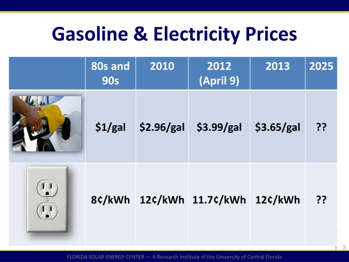 Gasoline electricity prices