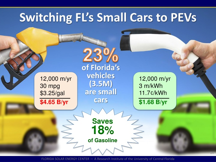 Switching FL's Small Cars to PEVs
